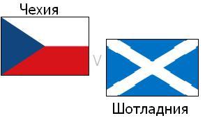 Чехия - Шотландия