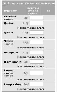 Системи в Bet365